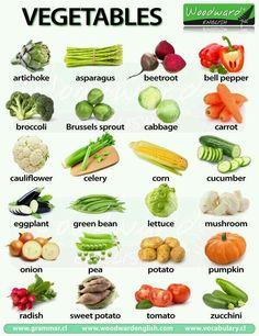 Vocabulaire #anglais - les légumes