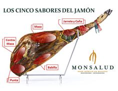 #Jamón #Ibérico Puro de #Bellota Denominación de Origen 5 Sabores l Pork Recipes, Snack Recipes, Healthy Recipes, Using Chopsticks, Barbacoa, Serrano Ham, Aged Beef, Beef Steak, Spanish Food