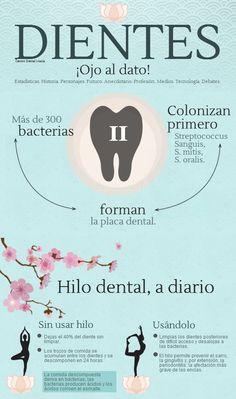 ¡Ojo al dato! ¡Comienza a usar el hilo dental o verás! #saludBucal