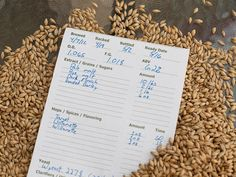 Homebrew Recipes: Decoding The Acronyms #homebrew Nice explanation of our numbers and jargon...