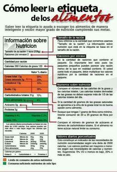 Como leer etiquetas de alimentos