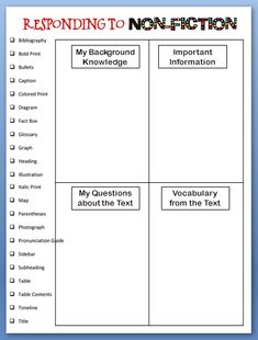 Hello Literacy: Informational Literacy Unit with critical thinking rubric