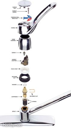 Ball, Socket, and Ceramic diagrams - - How to Repair a Kitchen Faucet