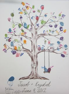 The thumbprint tree