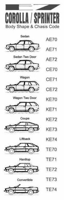 Toyota Corolla body shapes & chassis codes (via @DannyFChen & @ghostbuster_za )