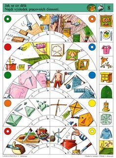 Soubor Logico Piccolo - Obsahové vnímání Příběhy v obrázcích - Soubor Logico Piccolo - Obsahové vnímání Určeno dětem od 5 - 8 let Soubor obsahuje 16 různých karet: * Předtím – potom – Dyslexia Activities, Brain Activities, Sequencing Cards, Toddler Learning, Kindergarten Worksheets, Speech Therapy, Elementary Schools, Playroom, Kids Rugs