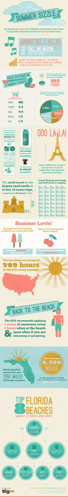 BigEye Summer Fun Infographic!