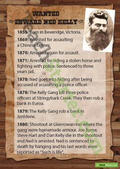 Kelly Gang Wanted Posters - Ned Kelly