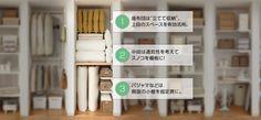 """1、座布団は""""立てて収納""""、上段のスペースを有効活用。 2、中段は通気性を考えてスノコを棚板に! 3、パジャマなどは側面の小棚を指定席に。"""