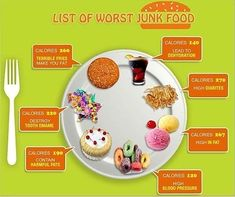 Junk Food To Avoid Junk foods are dangerous for health, Check out the worst junk food with its calories. Healthy Meals For Kids, Healthy Tips, Healthy Recipes, Easy Recipes, Junk Food List, Effects Of Junk Food, Benefits Of Organic Food, Fast Food Restaurant, Eating Organic