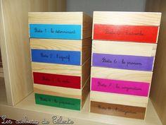 Les boîtes de grammaire
