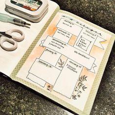 Neue Woche, neue Planung! Erst mal geht's zurück nach Deutschland! . #bulletjournal #bulletjournaling #bujo #planneraddict #planning #doodleaday #todaysdoodle #doodleinspiration #doodleart #instaart #sketchnotes #visualnotes #makethingsvisual #vizualisation #drawingaday #drawingoftheday #trustedblogs #blogger #sketchnotesbydiana #germanbujojunkies #showmeyourplanner #bulletjournalcollection