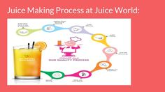 Check out our #JuiceWorld's unique and special #juice making process here: http://juiceworld.com.sa/  #ksa #jeddah #juice #HealthyFood