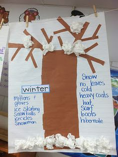 winter anchor chart Could do one for each season
