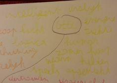 Fase 1:  Geel: Logica, Licht, Intelligent, Vrolijk, Energie, Ziekte, Humor, Zomer, Hoop, Warm, Helder, Speels, Opgewekt