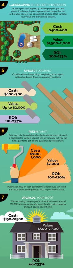Learn How To.Increase The Value Of Your #Home - Part 2. -Remodeling Advisor #HomeOwnerTips #ROI