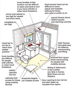 Ada compliant bathroom floor plan find ada bathroom Universal design bathroom floor plans