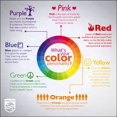 Look Here To Find Out What Your Favorite Color Means And How You Can Express