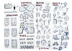 This is tips for beginner sketchnoters with the basic elements useful while sketchnoting - structure, frames and lines, type, people and faces, objects and ideas. Visual Thinking, Design Thinking, Visual Note Taking, Note Doodles, Visual Learning, Sketch Notes, Math Journals, Mind Maps, Doodle Sketch