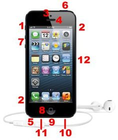 What Are All the Hardware Parts on an iPhone 5?: iPhone 5 Hardware Features