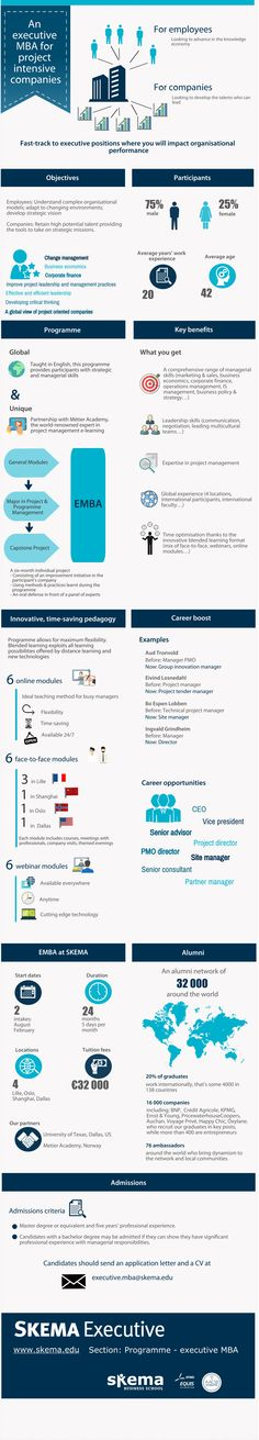 Why choosing @skemabs #EMBA? #infographic #HigherEd