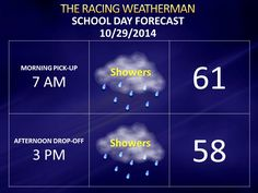 Wednesday Weather Forecast update now available at http://racingwxman.weebly.com/