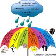 Stress, anxiété, tristesse, découragement, perte de confiance : une activité pour s'apaiser face aux situations difficiles en contrant les pensées négatives (enfants de 7 ans et +)