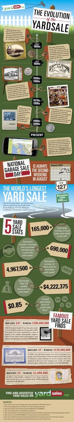 nd Weekend in August is National Yard Sale Day!  Daily Infographic | A New Infographic Every Day | Data Visualization, Information Design and Infographics
