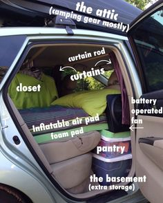 There is a lot that goes into living out of a car. For this post, Ive added some text to a few pictures to show you exactly how I have organized my Prius into a fully functional efficiency apartmen...