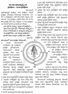 Kali Mantra, Sanskrit Mantra, Vedic Mantras, Hindu Mantras, Shiva Yoga, Hindu Vedas, Shri Yantra, Shiva Shankar, Bhakti Song