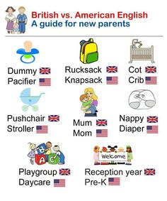 .US/UK differences relating to babies/young children