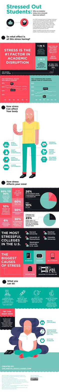 stressful students info graphic