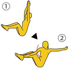 【V字ツイストで全身痩せ!】  お腹を中心に、全身しっかりと シェイプアップできる エクササイズをご紹介!  ■やり方 ※画像参照  1.床に座り、両足を揃えて  ひざを曲げ、背筋を伸ばします。  2.カラダをゆっくり後ろに倒し、  両足も一緒に床から離します。  3.両腕は、両手の平を合わせて  まっすぐ真上に伸ばします。  ※画像①参照  4.体をV字にキープしたままで、  ゆっくりと息を吐きながら  上半身をねじっていき、  同時に両腕を開いていきます。  ※画像②参照  これを左右交互に、10回やりましょう。  ■POINT 1.ツライ時ほど呼吸をするように意識しましょう。  2.上半身全体をしっかりとねじるようにしましょう。  一見お腹だけのエクササイズに見えて、全身にしっかりと効果があります!  是非毎日やってみましょう。
