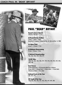Legendary Coach Paul Bear Bryant. 323 wins, 6 National Championships, 14 SEC…