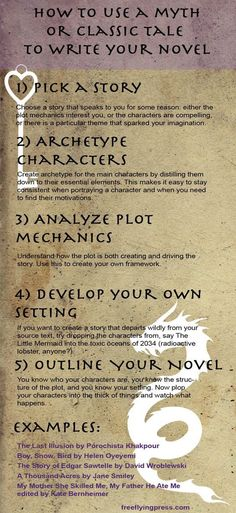 How to Use a Myth or Classic Tale to Write Your Novel schreiben The Writer's Handbook: Photo Writing Words, Fiction Writing, Writing Quotes, Writing Advice, Writing Resources, Writing Help, Writing Skills, Writing A Book, Writing Ideas