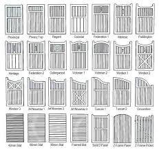 Resultado de imagen de art deco steel fence designs