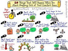 Wat gebeurt er wanneer je uit je comfort-zone stapt? Daag jezelf uit en word gelukkiger.