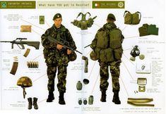 Irish army soldier equipment