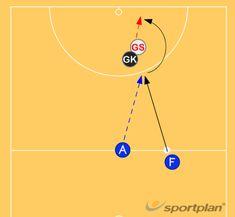 Give And Go - Landing Circle Edge :: Netball :: Sportplan Netball, Training Plan, Planer, Landing, Make It Simple, Madness, Coaching, Triangle, Training