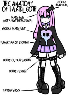 anatomy of a pastel goth outfit