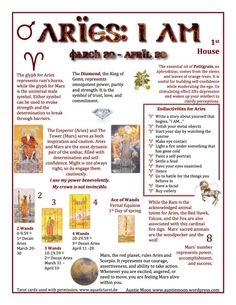 Aries Cheat Sheet | Auntie Moon