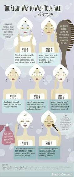 Right way to wash ur face
