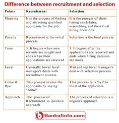 Evolution of recruitment and selection in nigeria