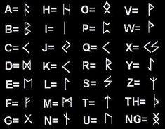 alfabeto viking - Pesquisa Google