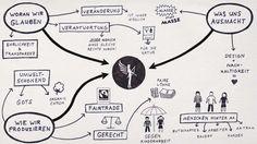 Faire umweltfreundliche junge Mode - #Armedangels: Wir lieben schöne #Mode, vor allem wenn sie dabei noch ökologisch und fair produziert ist! Sustainable Clothing, Sustainable Fashion, Global Design, Business Tips, Sustainability, This Is Us, Cologne, Fiction, English