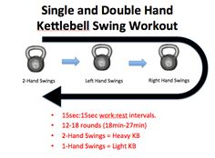 Kettlebell swings are a staple exercise for people looking to tighten up without losing strength or muscle.  Fat loss happens when you swing consistently.  We see this time and time again.  It's a byproduct, often times without any drastic nutritional interventions.
