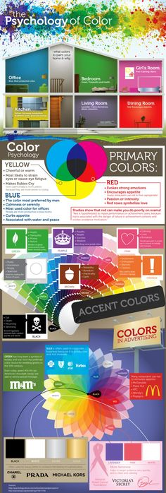The Fascinating Psychology Of Color