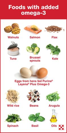 Omega-3 fatty acids are an important part of your family's diet. This nutrient can come from the foods you eat. Foods that are rich in omega-3s include: walnuts, fish and farm fresh eggs. Click the graphic to learn more about omega-3 eggs.