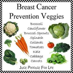 Breast cancer prevention veggies  | FIND CAVEMENWORLD.com PINTEREST BOARD's at pinterest.com/cavemenworld/