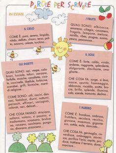 Italian Vocabulary, 3